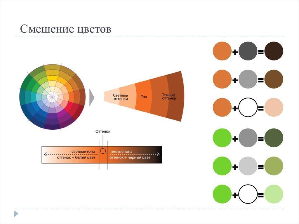 несколько подходов, как сделать оранжевый цвет кожи фото предоплата изготовление установку
