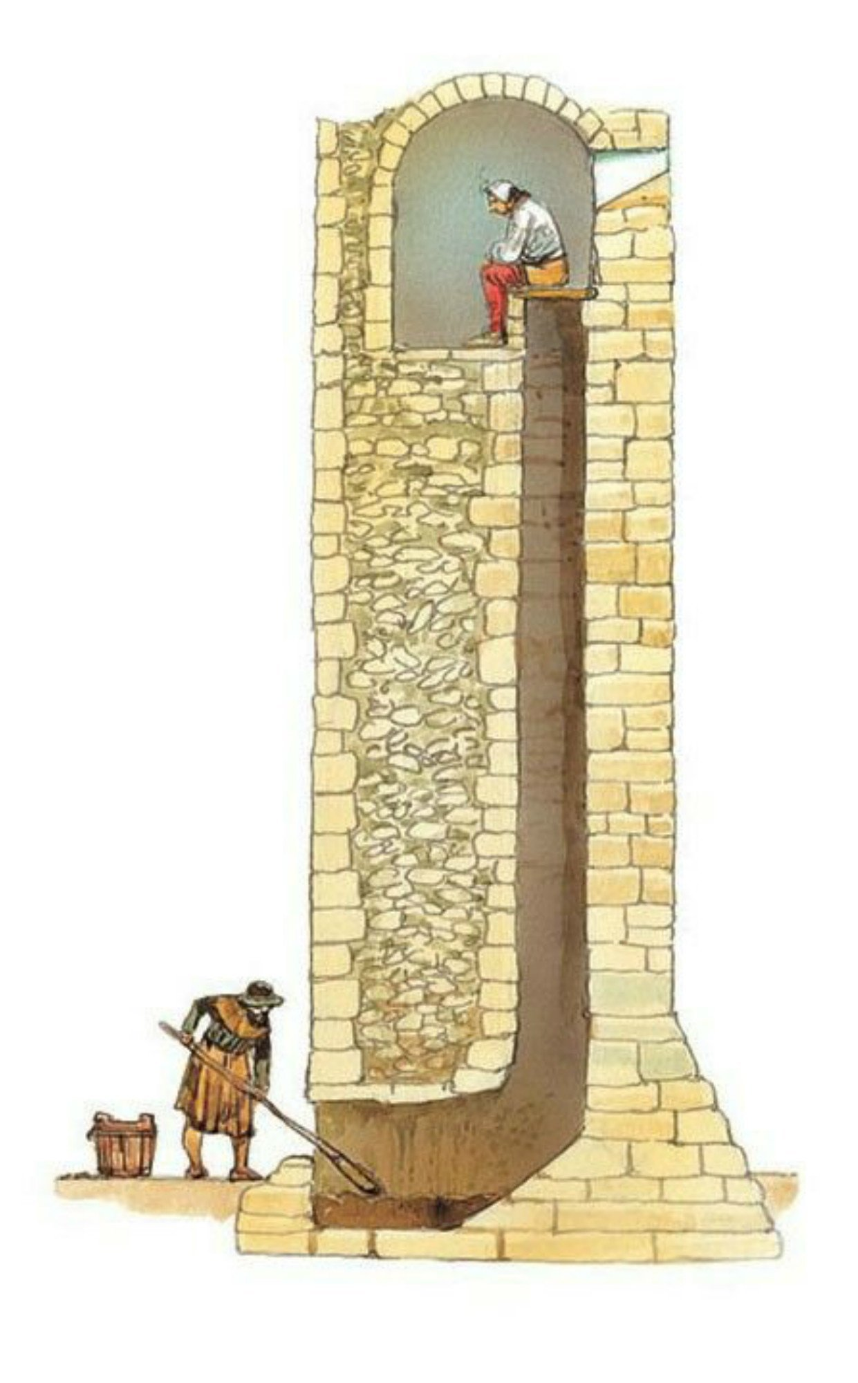 Туалет в средневековом замке изнутри, интересно, как это сделано, познавательно, разрез