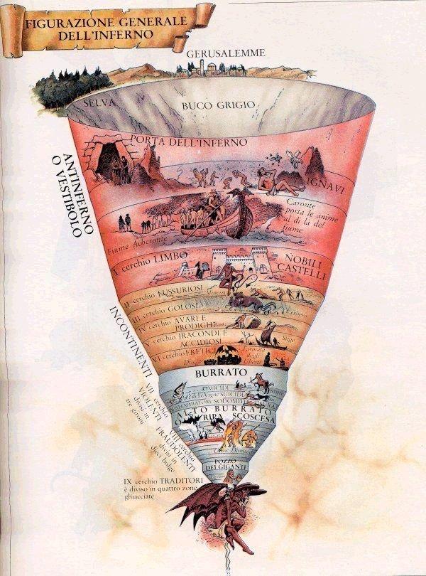 Круги ада по Данте изнутри, интересно, как это сделано, познавательно, разрез