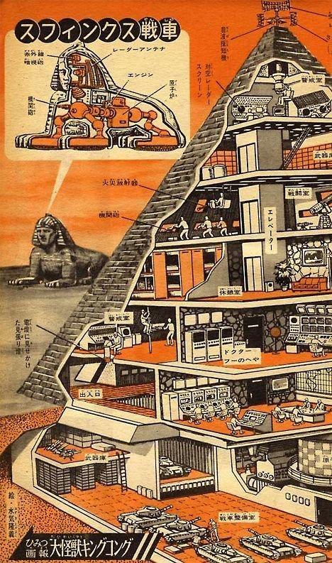 И в качестве шутки - фантазии на тему использования пирамид и сфинксов изнутри, интересно, как это сделано, познавательно, разрез