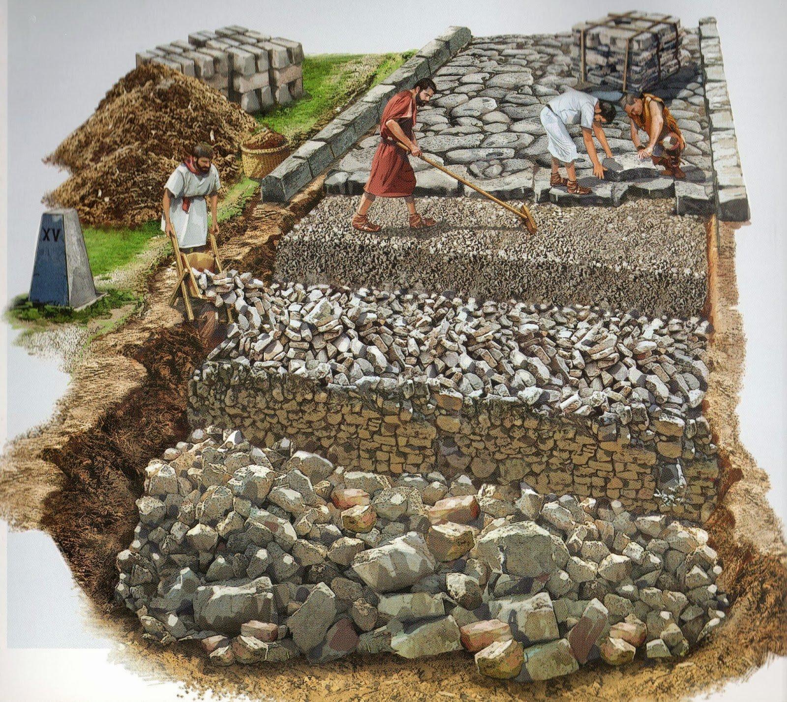Строительство дороги в Древнем Риме изнутри, интересно, как это сделано, познавательно, разрез