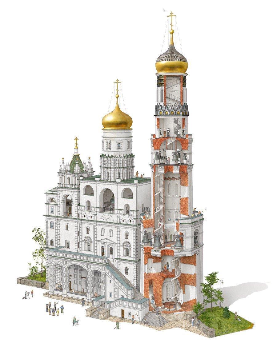 Колокольня Ивана Великого на Соборной площади изнутри, интересно, как это сделано, познавательно, разрез