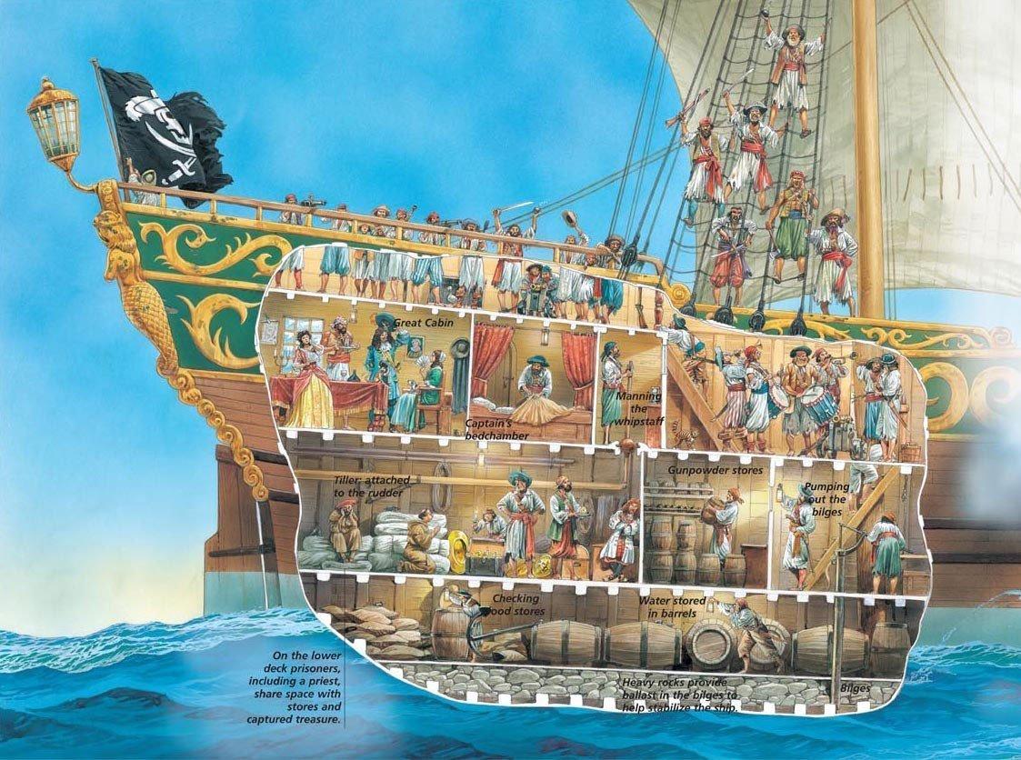 Пиратский корабль в продольном разрезе изнутри, интересно, как это сделано, познавательно, разрез