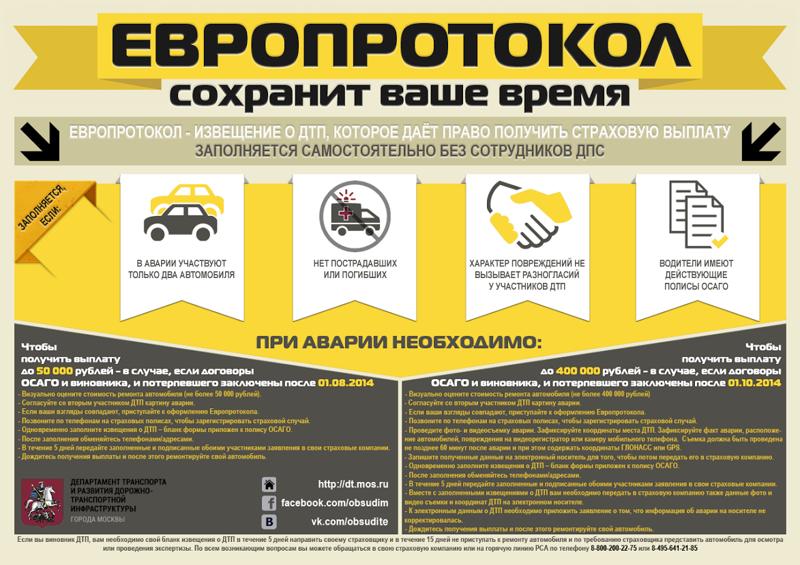 4. Увеличение лимита выплаты по ОСАГО 1 июня, автомобиль, дороги, жкх, законы, разметка, россия, самолеты