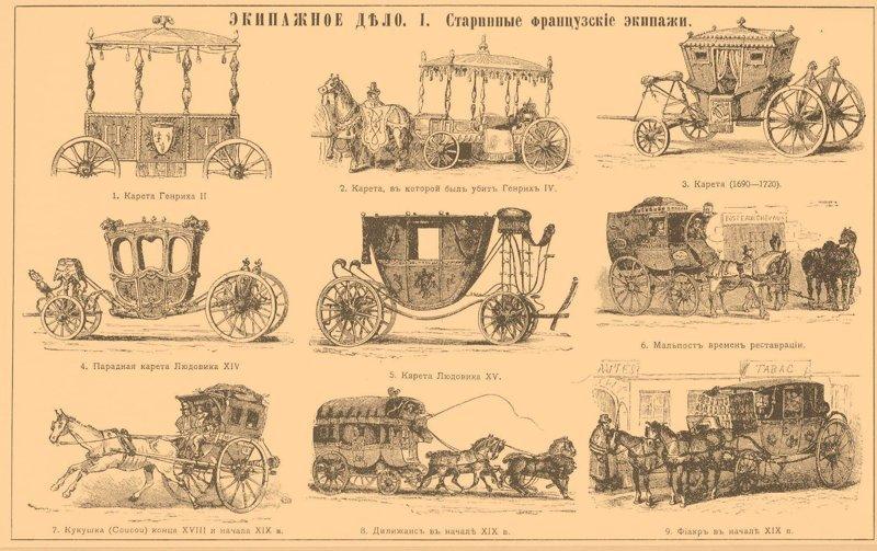 «Malle-poste» (фр.), экипаж, перевозивший пассажиров и почту. автобус, автомир, железная дорога, интересное, история, крым, трамвай, троллейбус