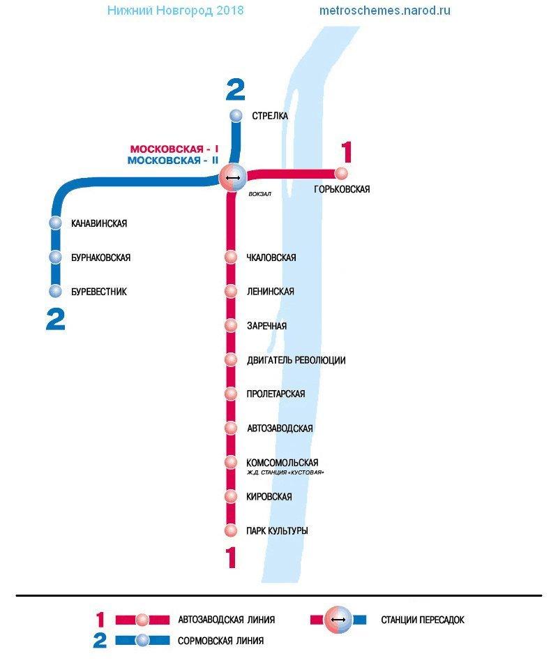 Самый мелкий ― в Нижнем Новгороде Города России, метро, метрополитен, милионники, россия, семь