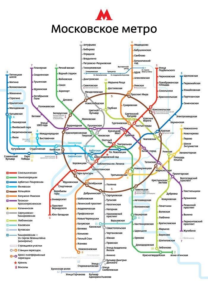 Самый старый и самый большой ― в Москве Города России, метро, метрополитен, милионники, россия, семь