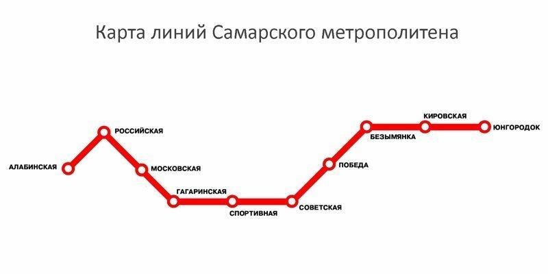 Самый короткий ― в Самаре Города России, метро, метрополитен, милионники, россия, семь