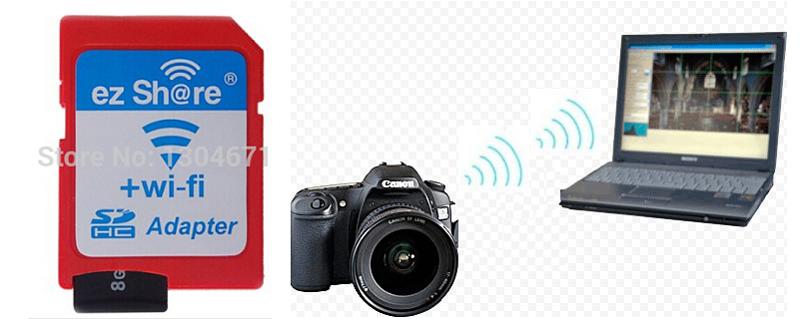 """1. <a href=""""http://bit.ly/2M5ZGgz"""">Синхронизатор передачи файлов с фотоаппарата</a> aliexpress, акции, алиэкспресс, подарки, покупки, развлечения, скидки, техника"""