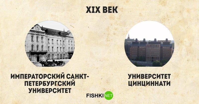Исторические параллели: сооружения, воздвигнутые в одну и ту же эпоху архитектура, архитектура по годам, здания, памятники, памятники россии, сравнение, строения