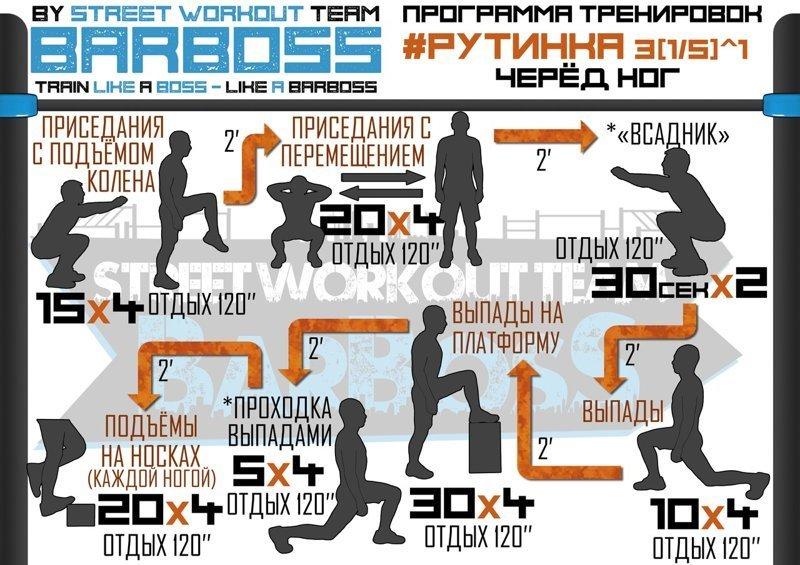 Неделя №3 Физкультура, калистеника, рутинка, тренировка, упражнения, фитнес