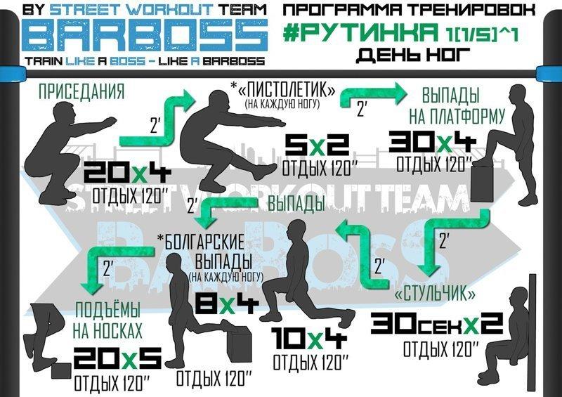Неделя №1 Физкультура, калистеника, рутинка, тренировка, упражнения, фитнес