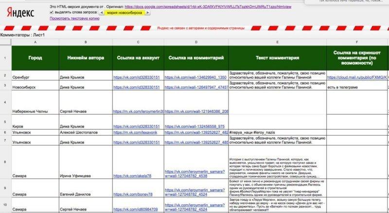 «Леруа Мерлен» Google Docs, ynews, новости, открытый доступ, секрет, яндекс