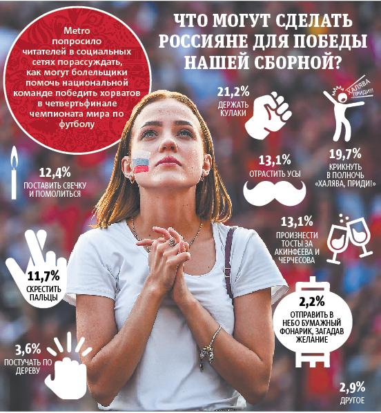 Если наши победят хорватов, или Торжественно клянусь мяч, нога, обещания, россия, футбол, хорватия, чемпионат