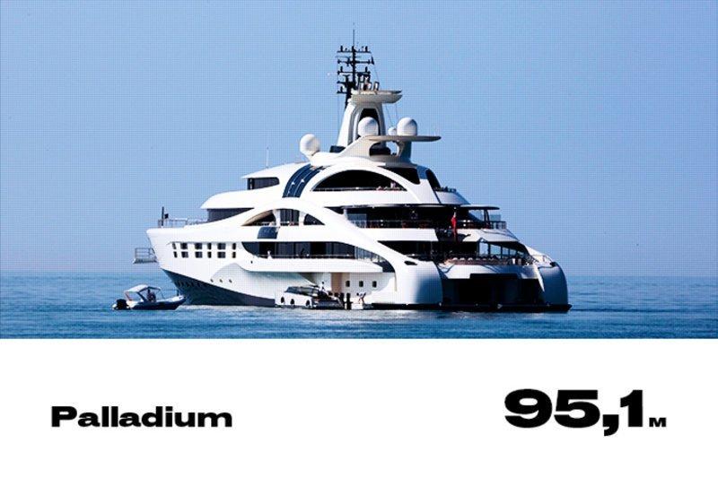 11. Palladium forbes, богатство, миллиардер, рейтинг, роскошная жизнь, россия, яхта