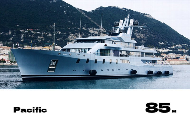14. Pacific forbes, богатство, миллиардер, рейтинг, роскошная жизнь, россия, яхта