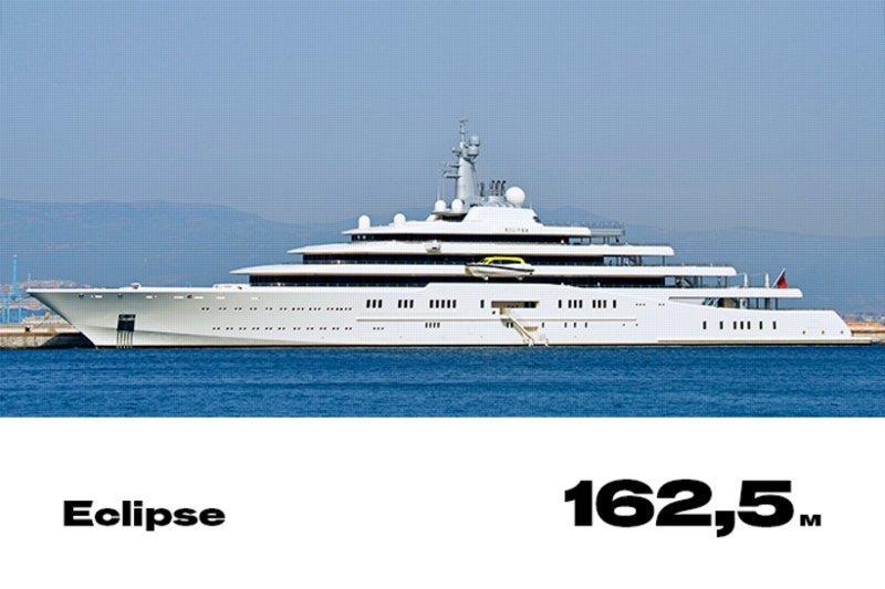 1. Eclipse forbes, богатство, миллиардер, рейтинг, роскошная жизнь, россия, яхта
