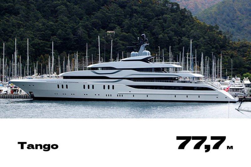 19. Tango forbes, богатство, миллиардер, рейтинг, роскошная жизнь, россия, яхта