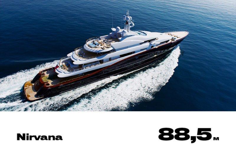 13. Nirvana forbes, богатство, миллиардер, рейтинг, роскошная жизнь, россия, яхта