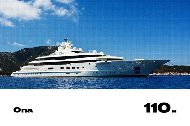 7. Ona forbes, богатство, миллиардер, рейтинг, роскошная жизнь, россия, яхта