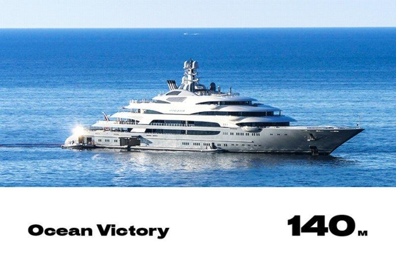 4. Ocean Victory forbes, богатство, миллиардер, рейтинг, роскошная жизнь, россия, яхта