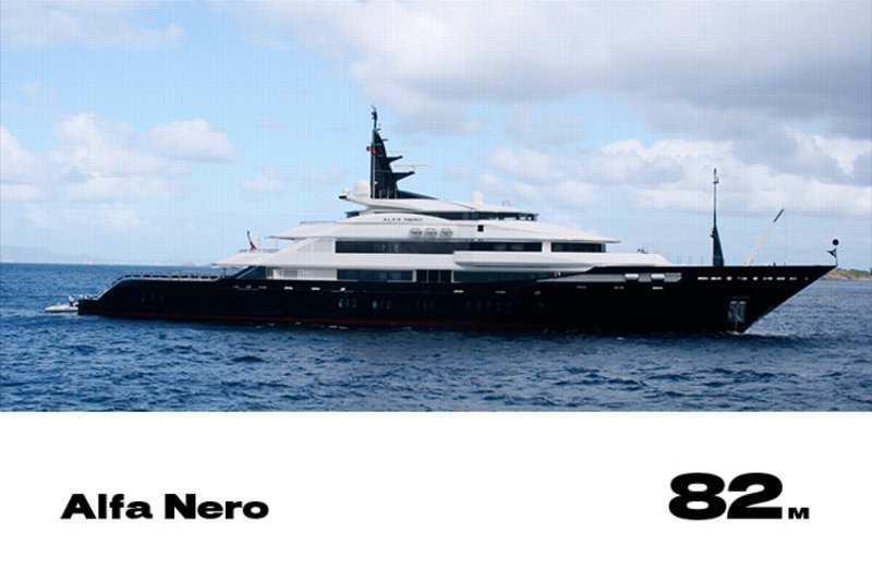 17. Alfa Nero forbes, богатство, миллиардер, рейтинг, роскошная жизнь, россия, яхта