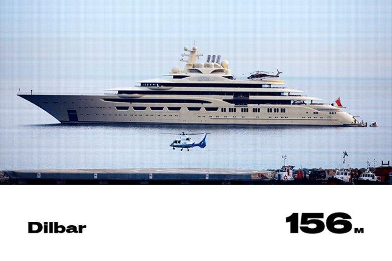 2. Dilbar forbes, богатство, миллиардер, рейтинг, роскошная жизнь, россия, яхта