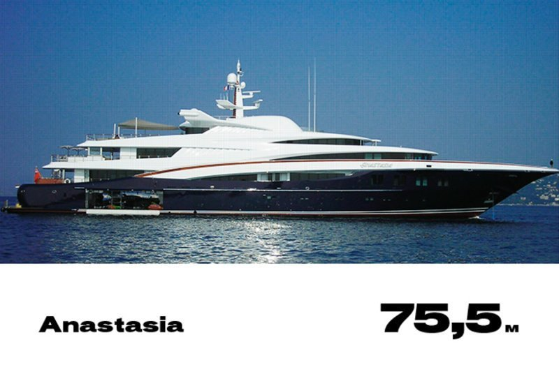20. Anastasia forbes, богатство, миллиардер, рейтинг, роскошная жизнь, россия, яхта