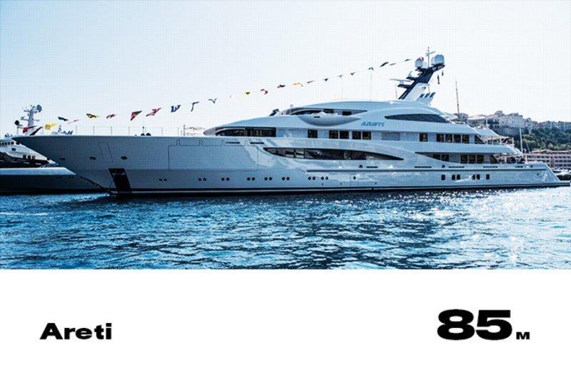 15. Areti forbes, богатство, миллиардер, рейтинг, роскошная жизнь, россия, яхта