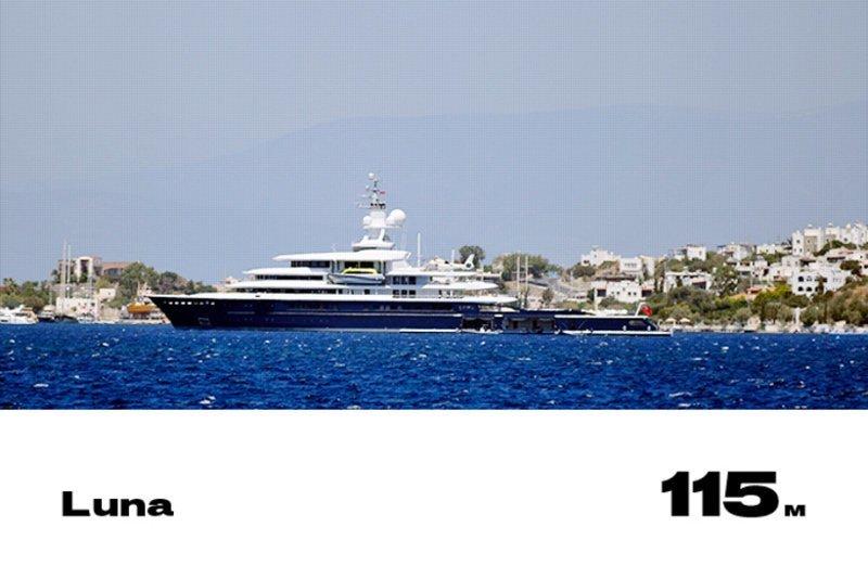 6. Luna forbes, богатство, миллиардер, рейтинг, роскошная жизнь, россия, яхта