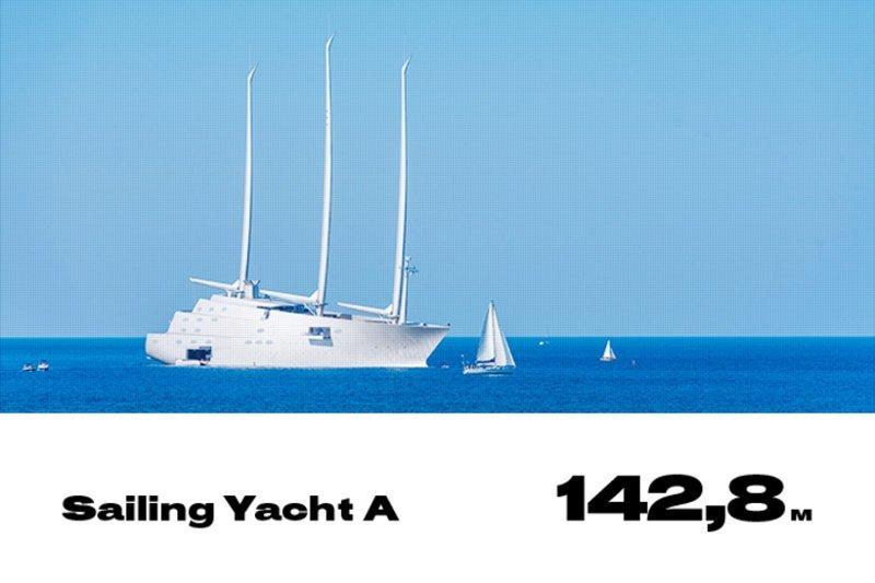 3. Sailing Yacht A forbes, богатство, миллиардер, рейтинг, роскошная жизнь, россия, яхта