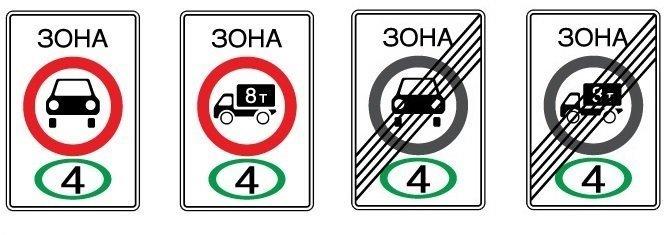 Старикам здесь не место: В России вводят ограничения на классы автомобилей авто, класс, ограничения, россия, старик
