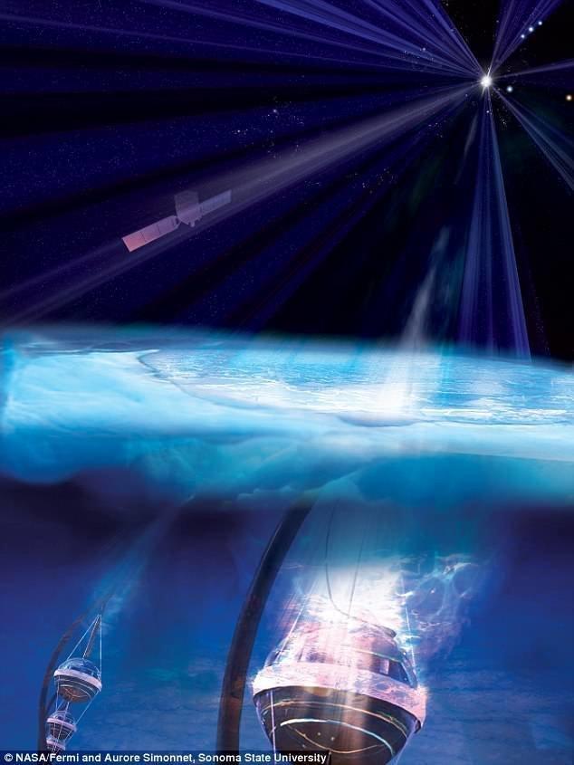 """Орбитальная обсерватория NASA под названием """"Ферми"""" (на фото - слева сверху) достигает сверхмассивной черной дыры. Изображение спроектировано нейтринной обсерваторией IceCube. ynews, Чёрные дыры, астрономия, галактика, космос, наука, новости, ученые"""