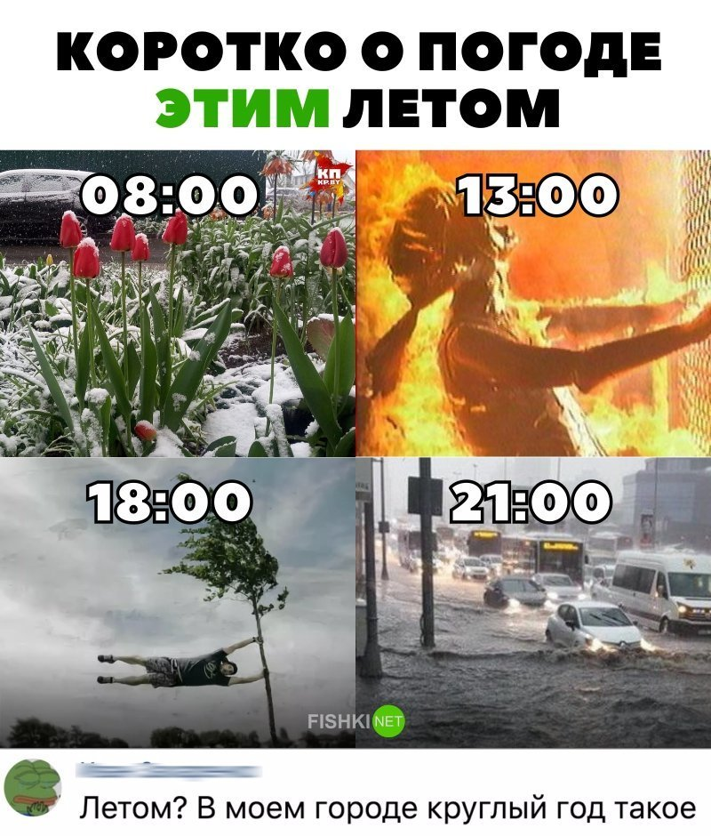 Прикольные картинки о погоде летом, открытка фон
