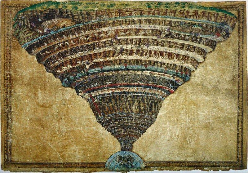 Круги ада Данте интересное, религия, факты