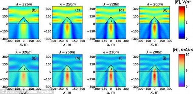 Мультипольный анализ показывает, что пирамида концентрирует электромагнитную энергию в своих внутренних камерах. ynews, Египетские пирамиды, наука, новости, пирамида хеопса, технологии, ученые, физика