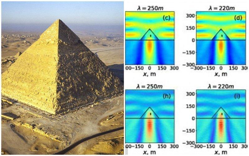 Физики заявили: пирамида Хеопса фокусирует электромагнитную энергию ynews, Египетские пирамиды, наука, новости, пирамида хеопса, технологии, ученые, физика