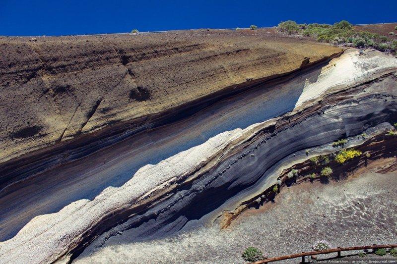 14. Национальный парк Тейде, Тенерифе интересно, планета земля, природа, удивительное рядом, факты о земле, факты о нашей планете