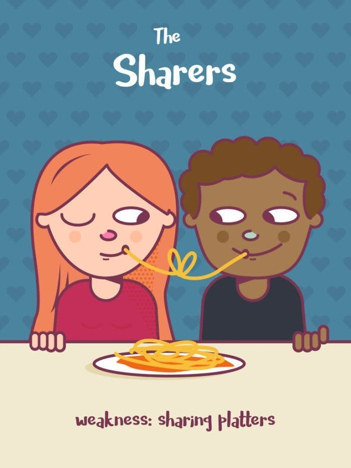 11. Половинщики. Слабость: раздел тарелки еда, иллюстрация, классификация, люди, пища