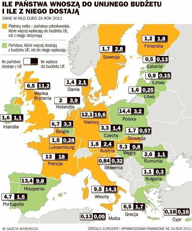 Гиена на евро-подсосе перемогает мацкалей. Gazeta Polska: от России остается все меньше
