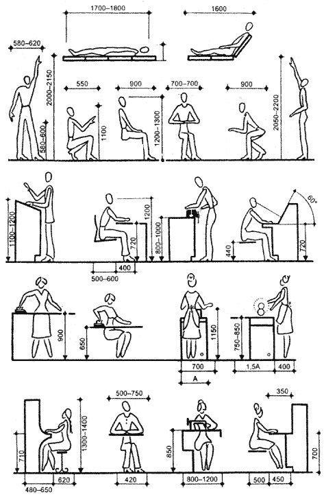 Размеры рабочих поверхностей Размеры, Фабрика идей, ванная, интересное, кухня, полезное, санузел, эргономика