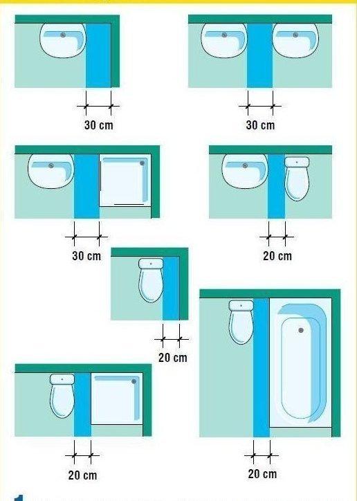 Минимальные расстояния между сантехникой Размеры, Фабрика идей, ванная, интересное, кухня, полезное, санузел, эргономика