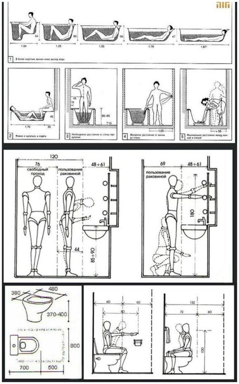 Ванная комната и санузел Размеры, Фабрика идей, ванная, интересное, кухня, полезное, санузел, эргономика