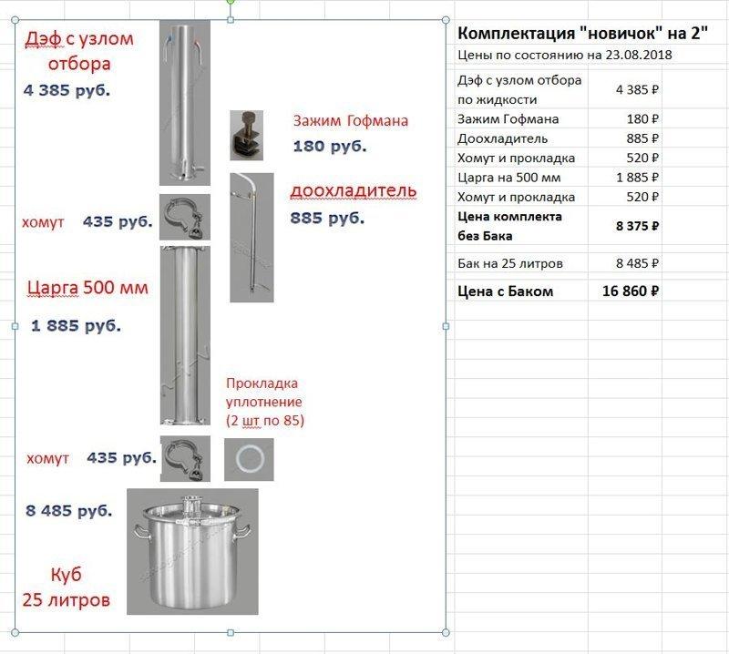 самогонный аппарат хлынов в москве
