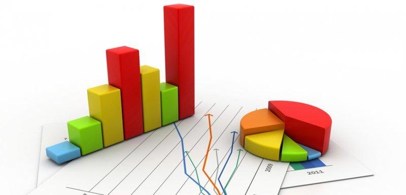 Підприємствами області реалізовано промислової продукції на понад 34 млрд.грн