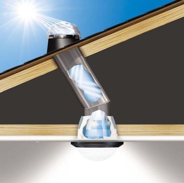 """Что такое """"солнечный колодец"""", для чего он нужен, и как работает Система освещения, солнечный колодец, экономия ресурсов"""