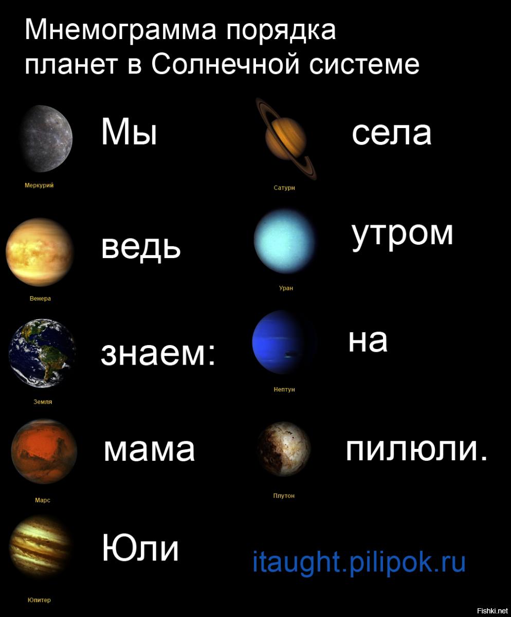 картинки всех планет большой формат с описанием медленно проходит сцене
