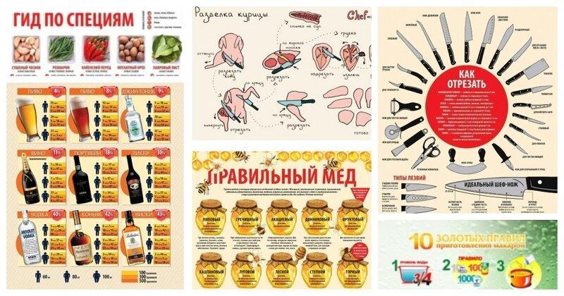 20 самых крутых шпаргалок от шеф-поваров, которые облегчат вам жизнь Фабрика идей, Шпаргалки, важное, готовка, интересное, кулинарные советы, кухня, продукты