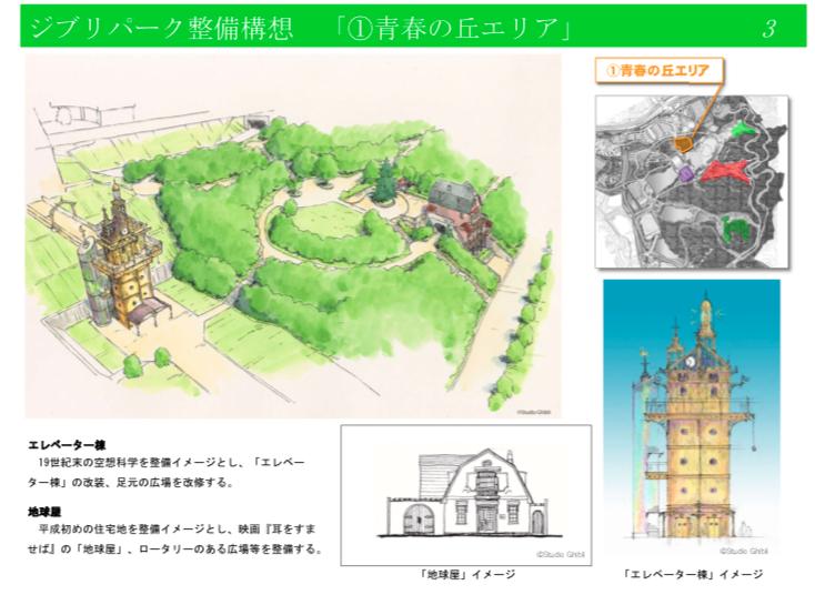 Первая - зона холмов (Seishun no oka Area) Ghibli, Японская анимация, аниме, дизайн, мультфильмы, студия, тематический парк, япония