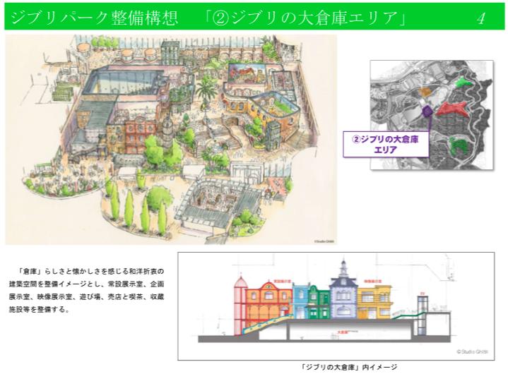 Вторая - большой склад Ghibli (Ghibli Dai Soko Area) Ghibli, Японская анимация, аниме, дизайн, мультфильмы, студия, тематический парк, япония
